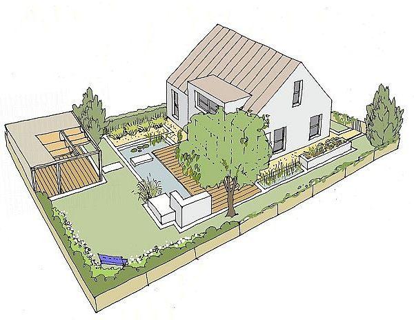 návrh zahrady - alterstudio